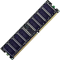 Kingston KTH-DL385/4G-1/2-266 2GB 184p PC2100 CL2.5 36c 128x4 DDR266 2Rx4 ECC 2.5V RDIMM